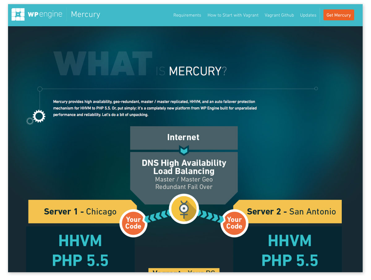 wpengine mercury project homepage